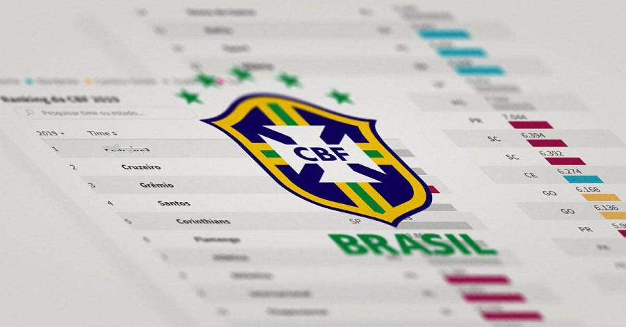 Corinthians sobe uma posição no Ranking Nacional de Clubes da CBF